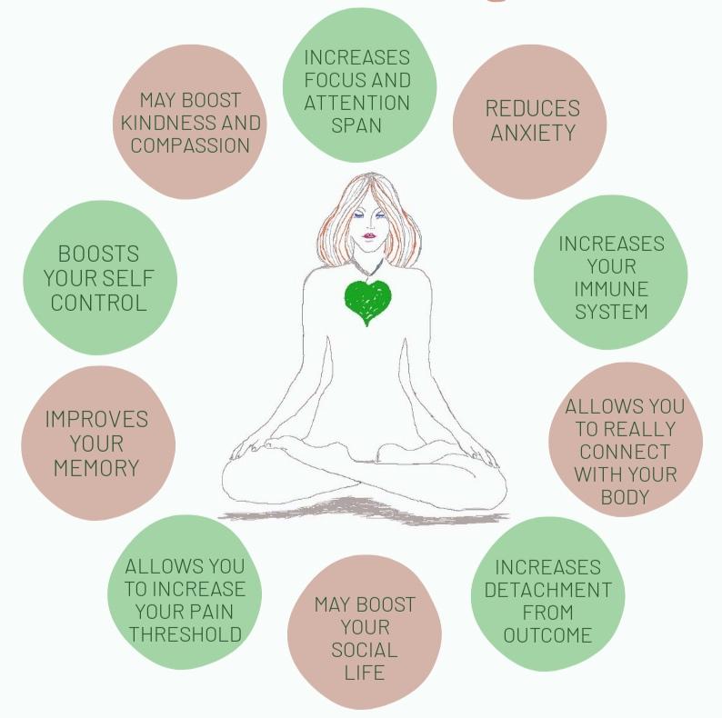 Meditation+Info+Board