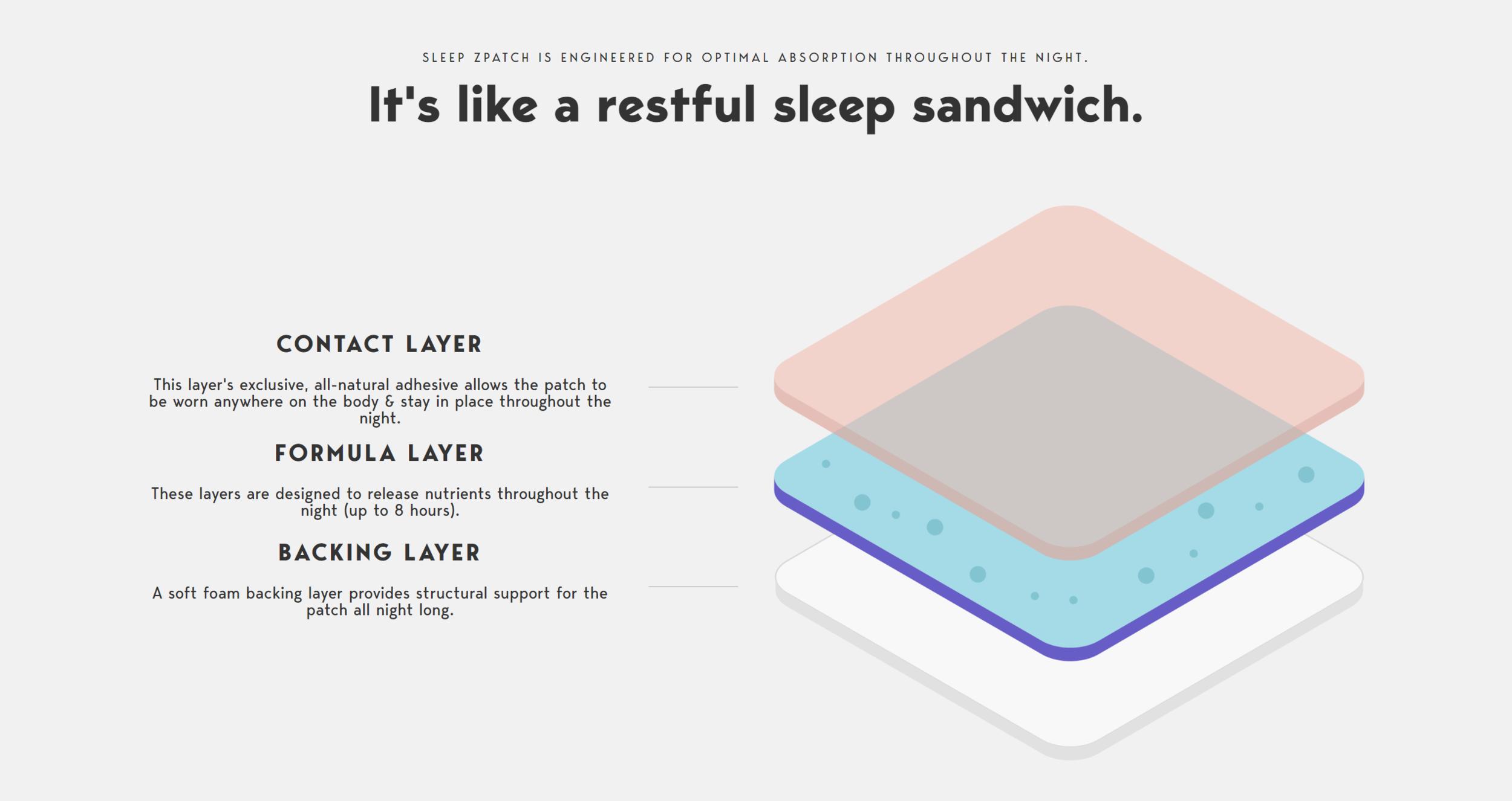 klova sleep patch how it works