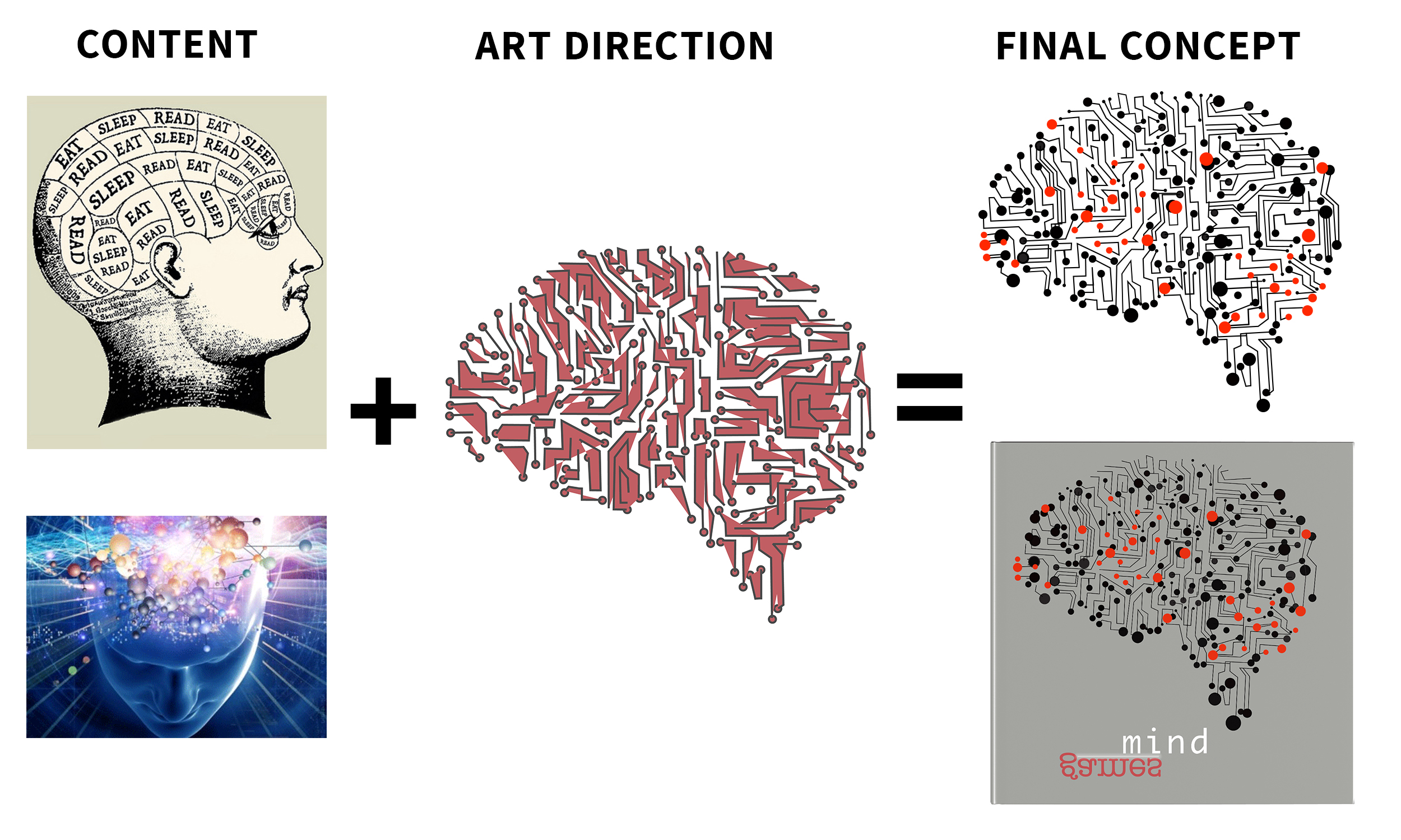 content+artdirection=finalconcept.jpg