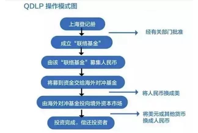 QDLP.jpg