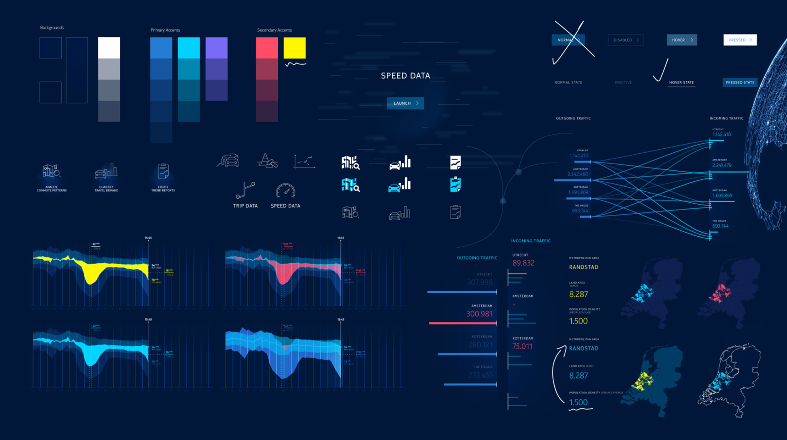 Here visualizing traffic analytics – Pixonal – C F projects