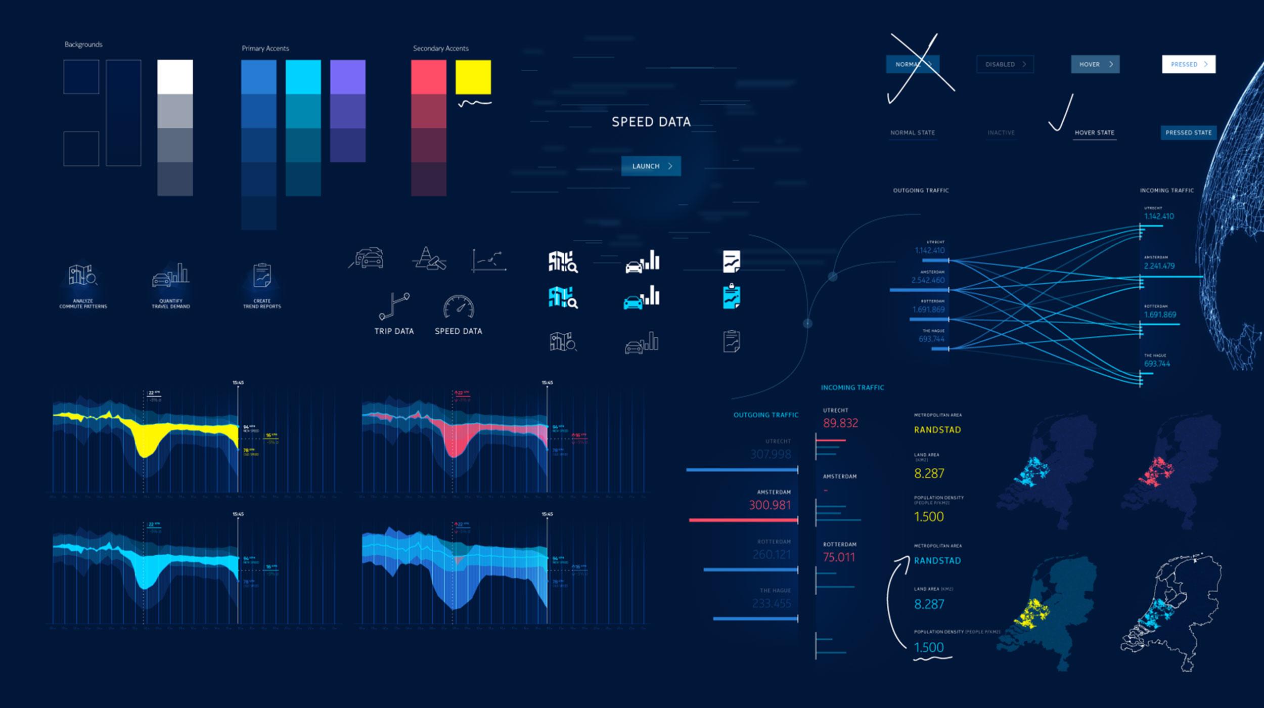 Here visualizing traffic analytics – Pixonal – C F projects