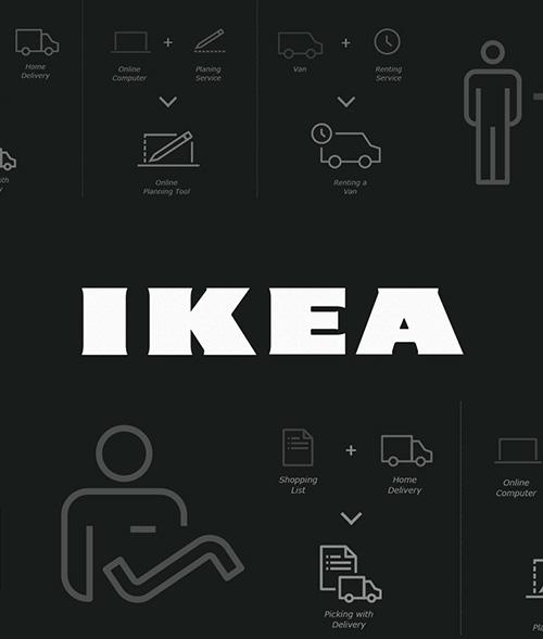 IKEA Pictograms