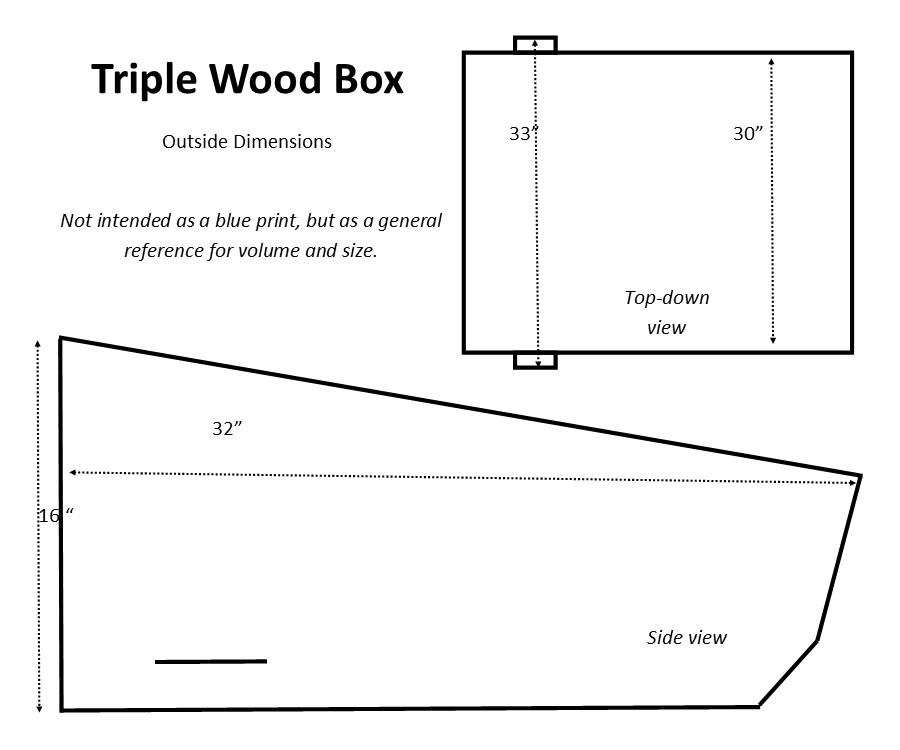 Triple wood box dimensions.jpg