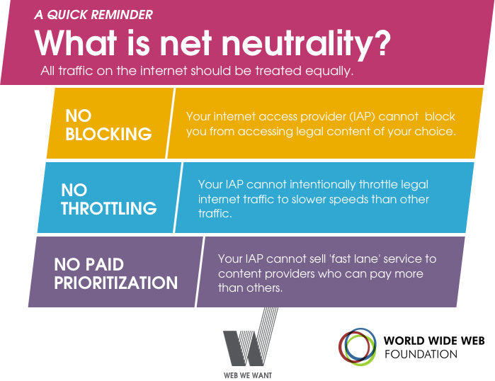 Graphic-WhatIsNetNeutrality.png