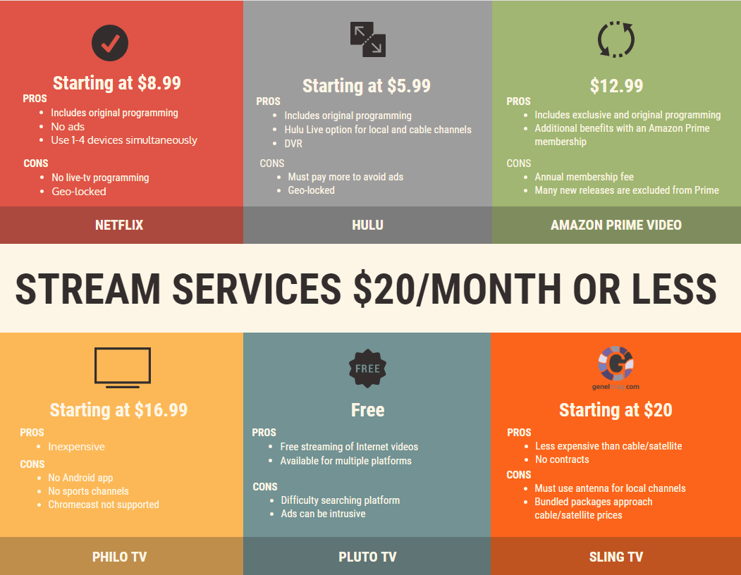 streaming service infographic.png