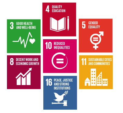 United nationsSUSTAINABLE DEVELOPMENT GOALS - LinkS to UN SDG 3, 4, 5, 8, 10, 11 & 16
