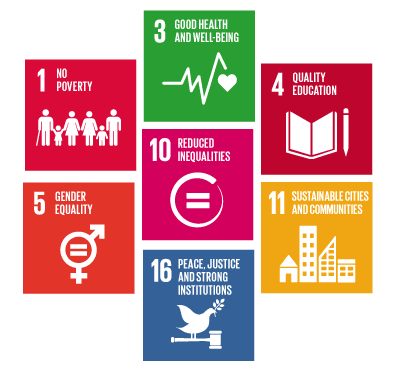 United nationsSUSTAINABLE DEVELOPMENT GOALS - LinkS to UN SDG 1, 3, 4, 5, 10, 11 & 16
