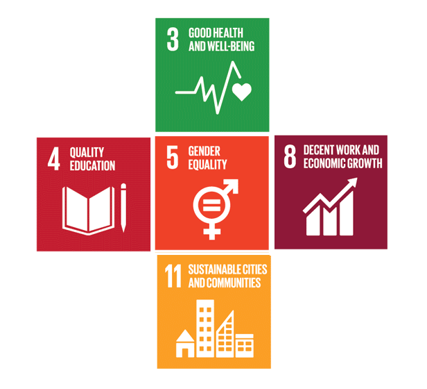 United nationsSUSTAINABLE DEVELOPMENT GOALS - LinkS to UN SDG 3, 4, 5, 8 & 11