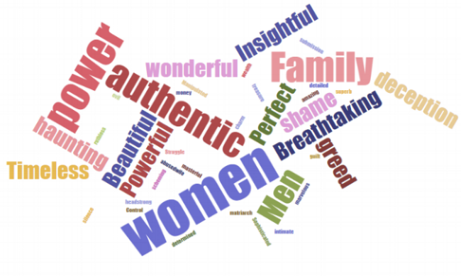 Review Word Cloud.PNG
