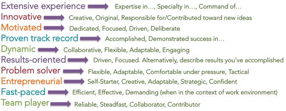 keywords-for-resume-skills.png