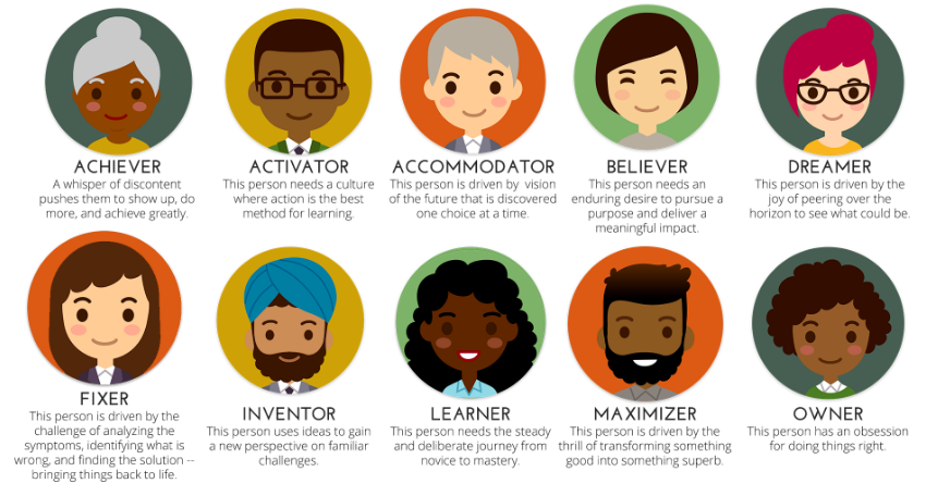 The 10 key qualities companies are looking for in top talent.