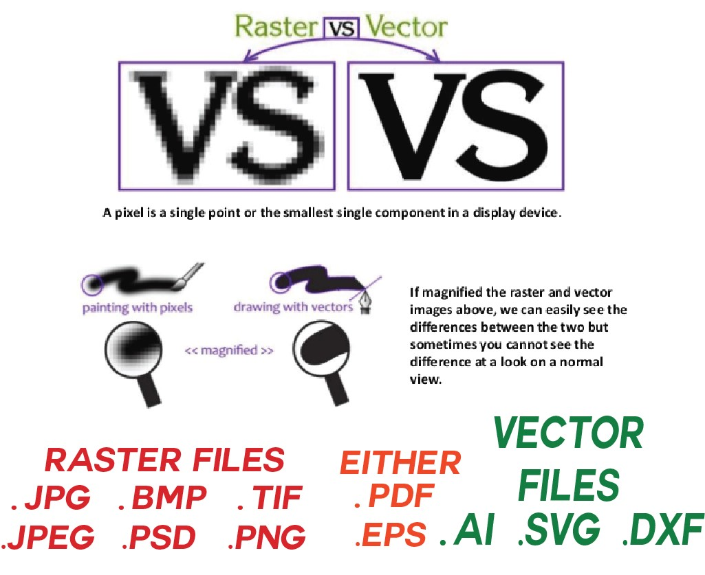 raster vs vector.jpg