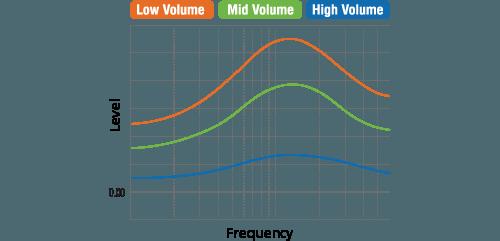 Volume Link EQ.png