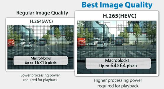 blackvue-hevc-h.265-compression.png
