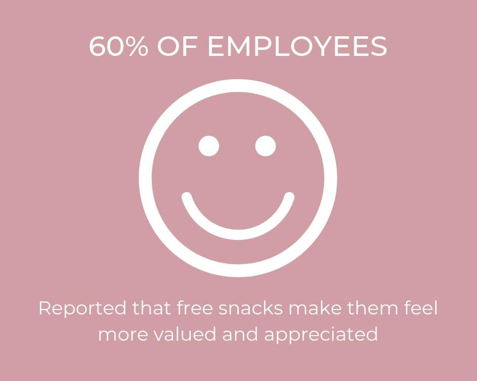 Office snacks - Blog (1)-min.jpg