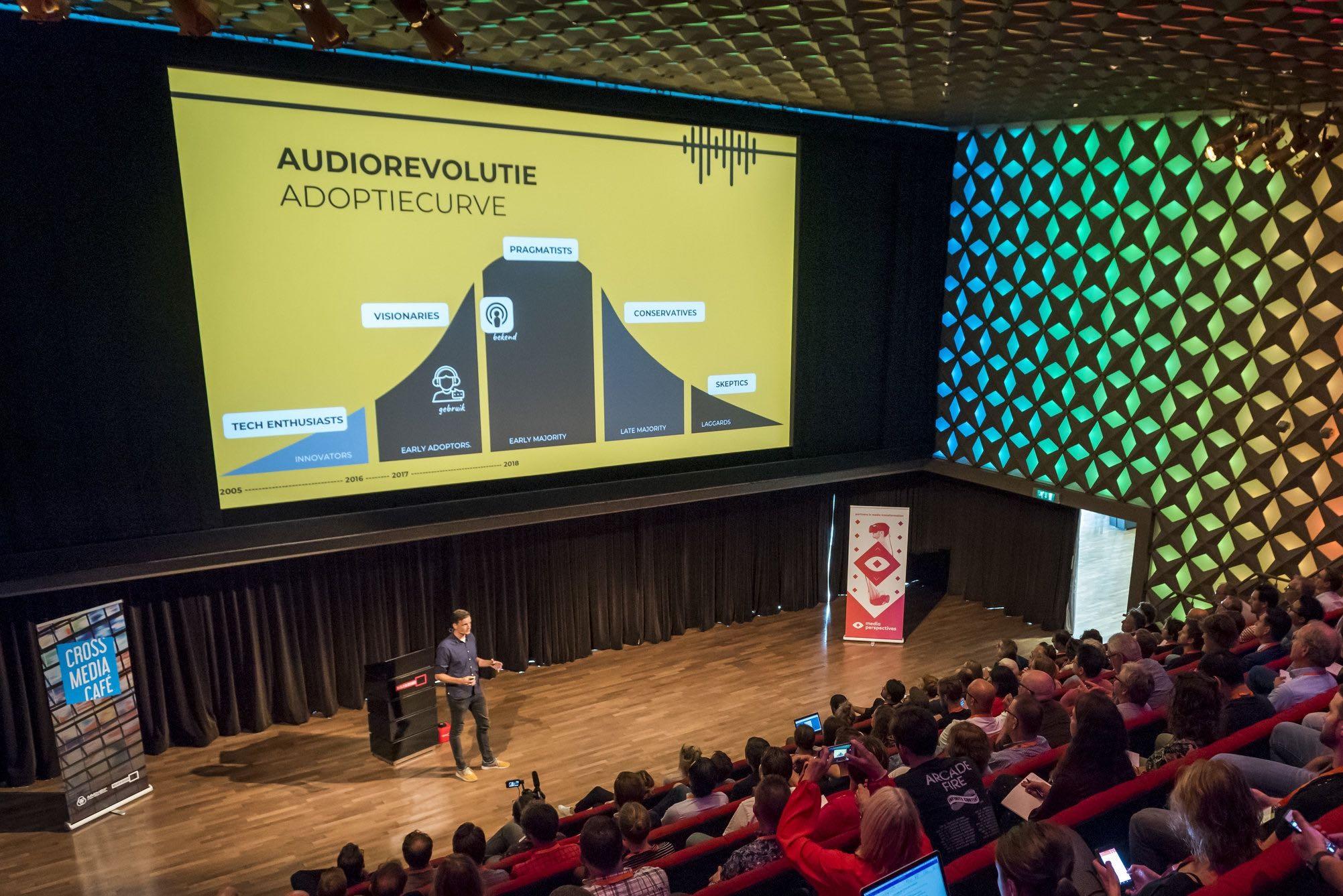 Trend presentaties -