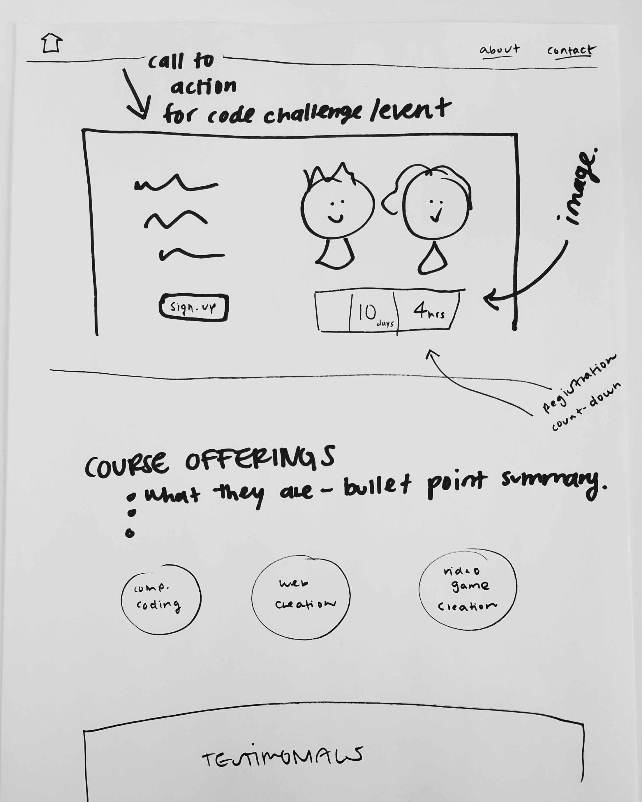 Sketched prototype of new site homepage.