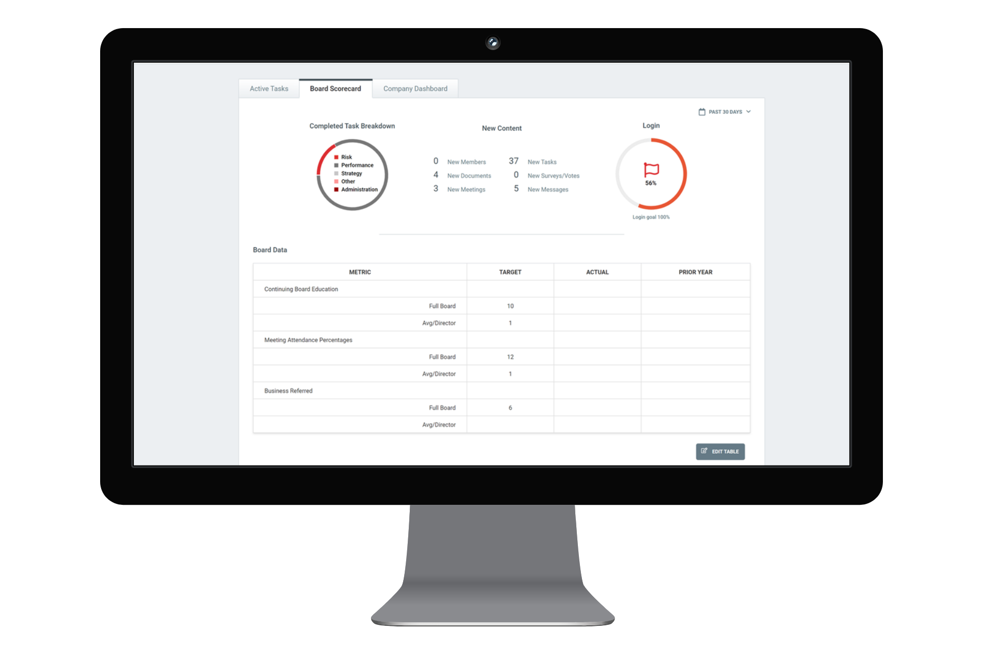 Outcomes - REAL TIME MEASUREMENT FOR TRANSPARENCY & ACCOUNTABILITYCompany dashboard and balanced board scorecard measure and communicate progress in real time