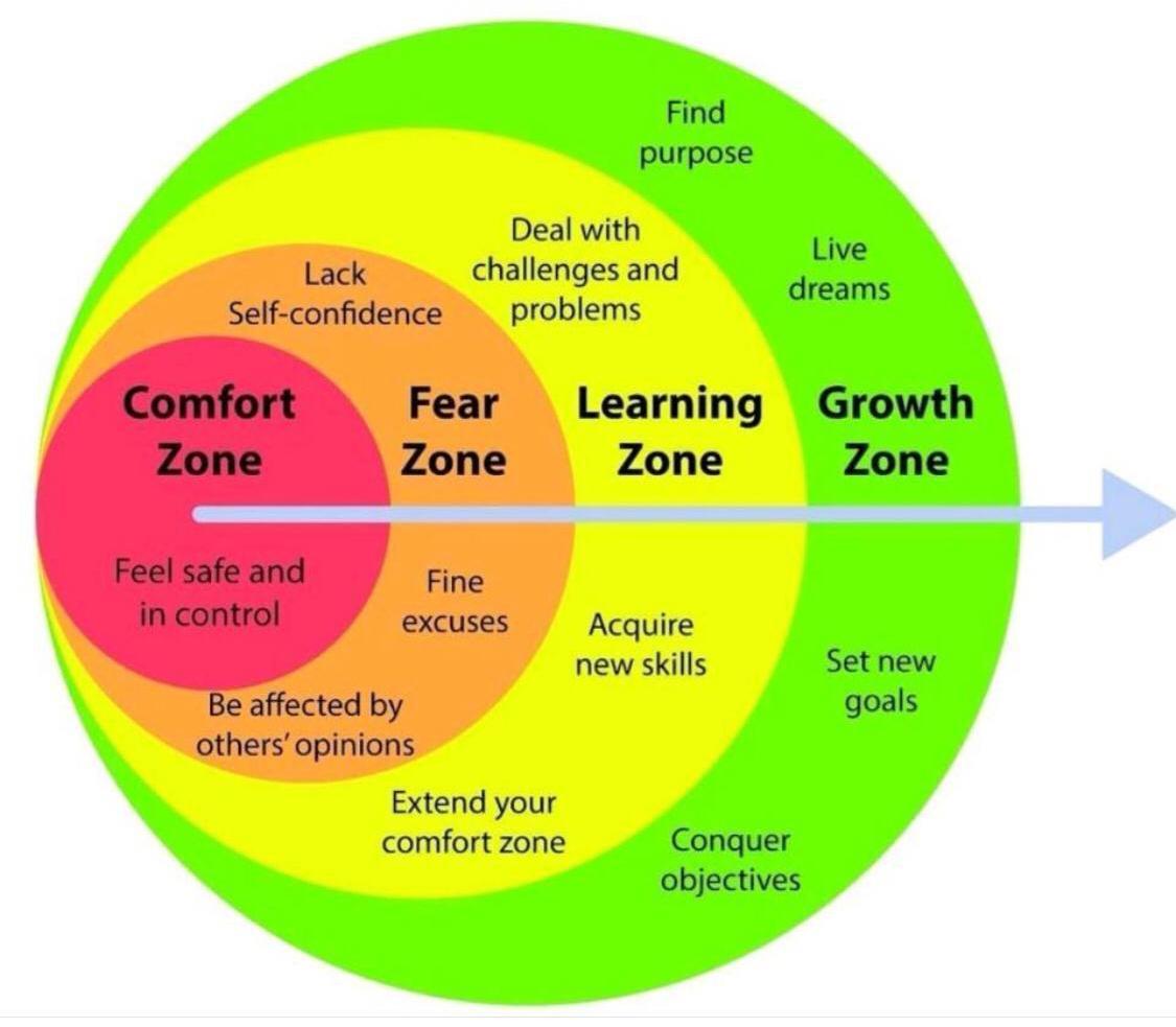 The-Comfort-Zone.jpg