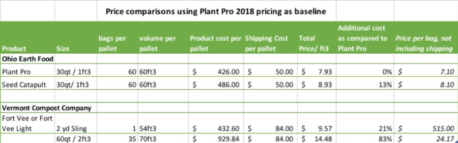price comparison.png