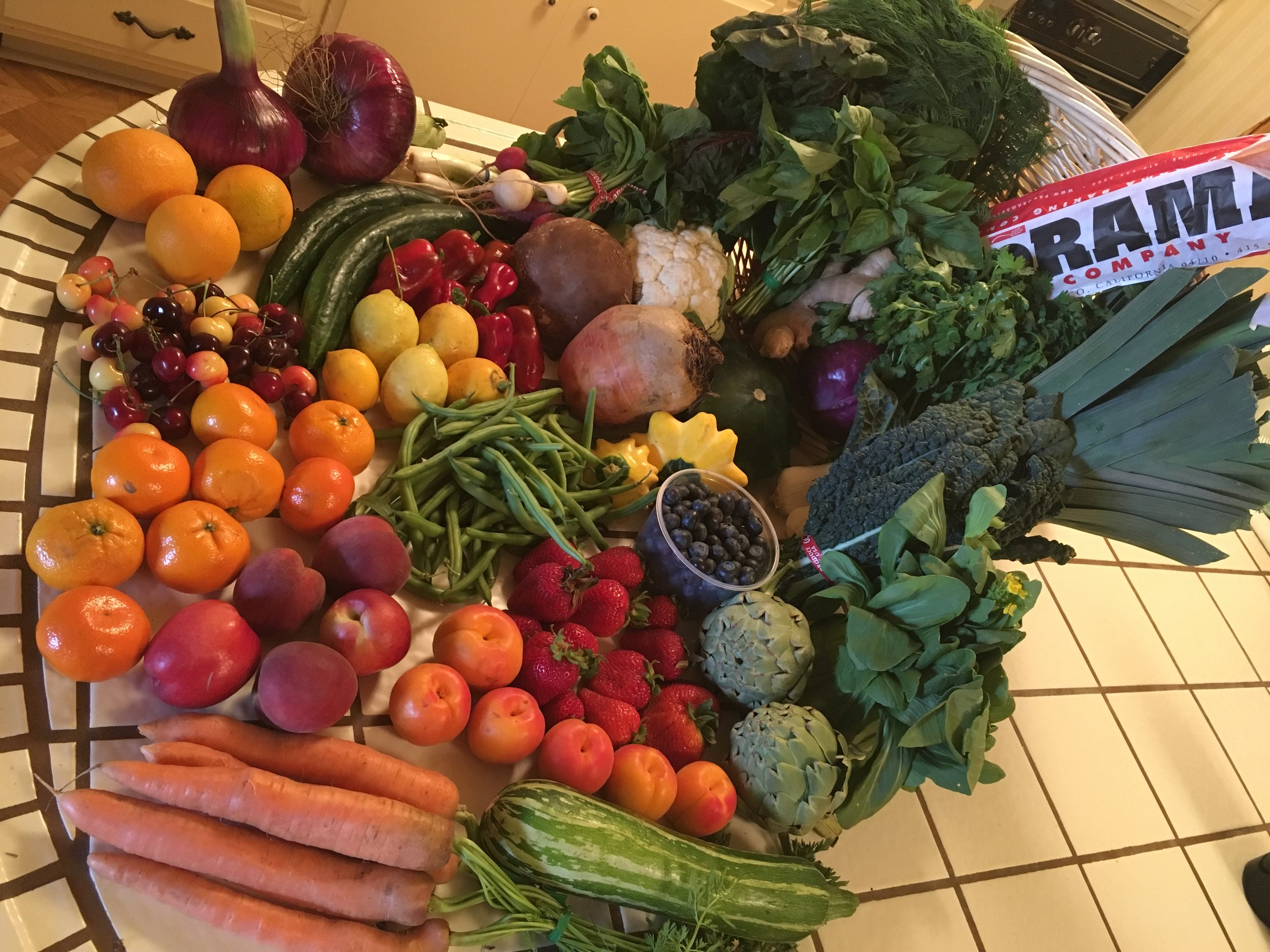 The Los Gatos Farmers' Market Basket 2017 (Spoiler the Willetts did not win this year's basket)