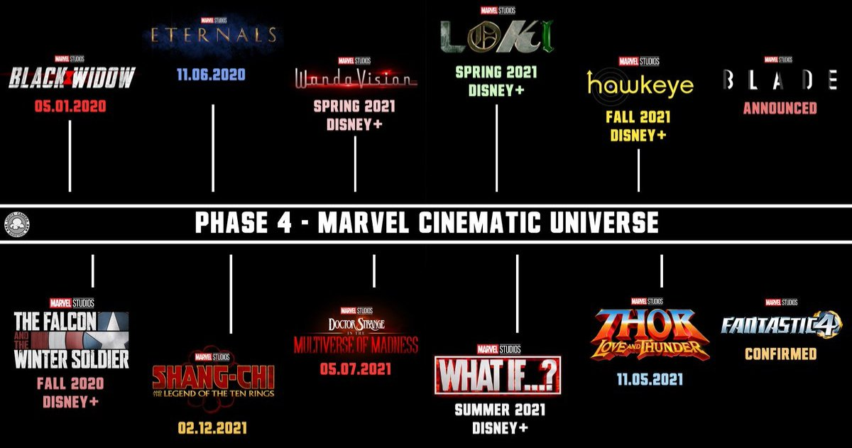 Marvel Phase 4 SDCC 2019.jpeg