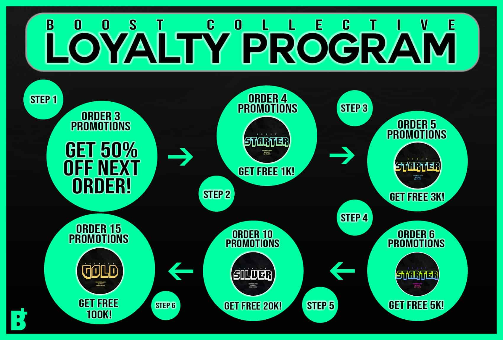 Loyalty Program-min.jpg