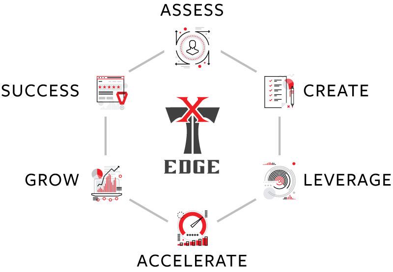 tomahawx-edge-diagram.jpg