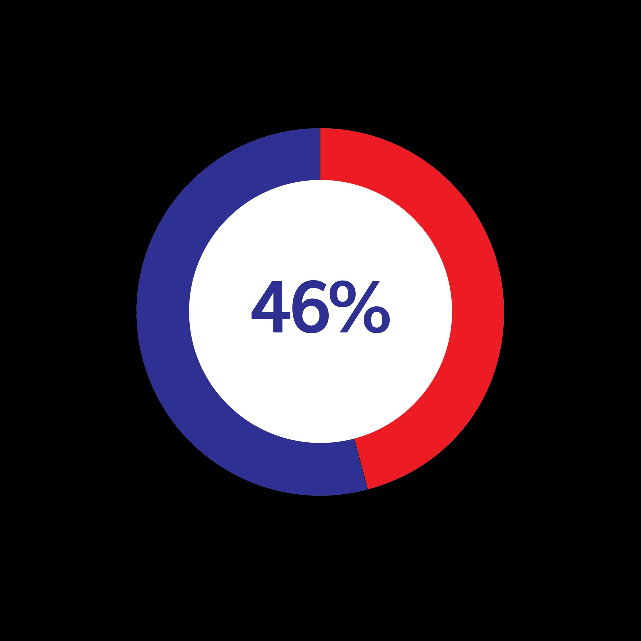 46 percent-02.png