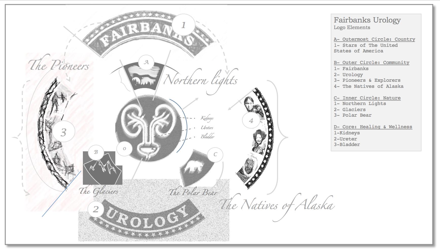 Logo Maing of.png