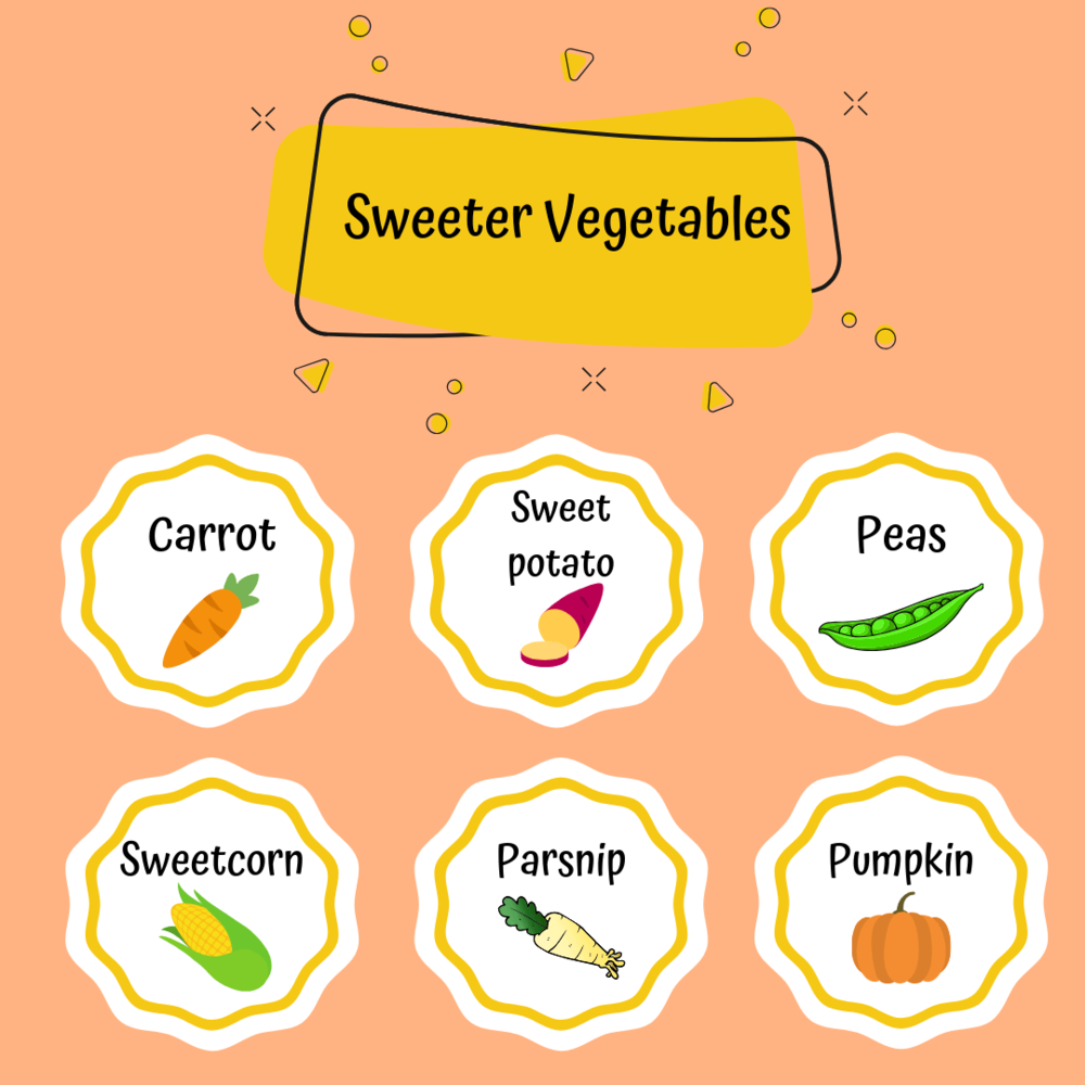 Sweeter Veggies Windy Veggies you can use for your babies first meal by Sarah Almond Bushell - the Children's Nutritionist