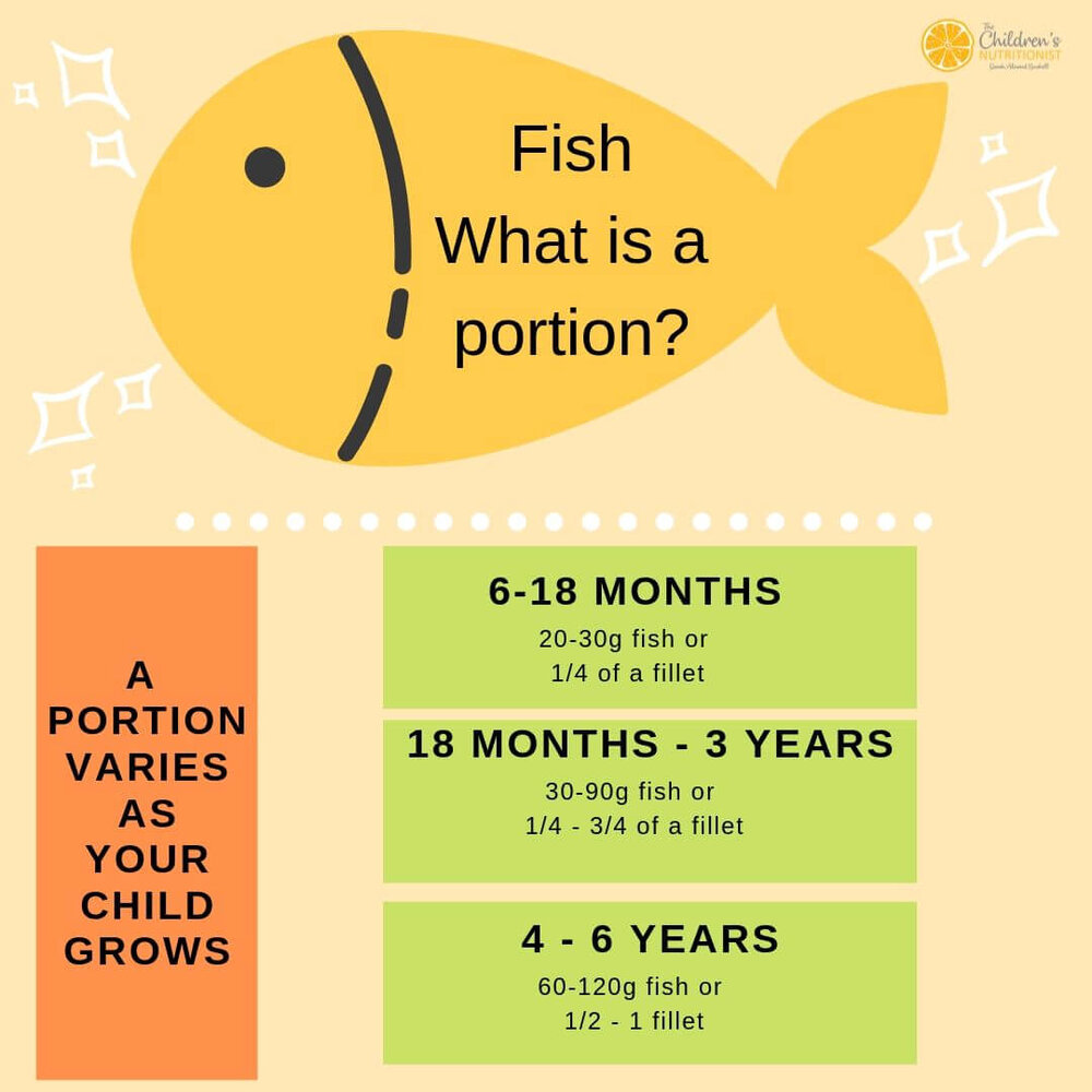 what portion of fish does my child need by Sarah Almond Bushell - the Children's Nutritionist