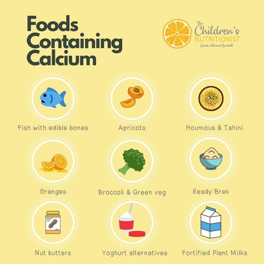Foods Containing Calcium by Sarah Almond Bushell - the Children's Nutritionist