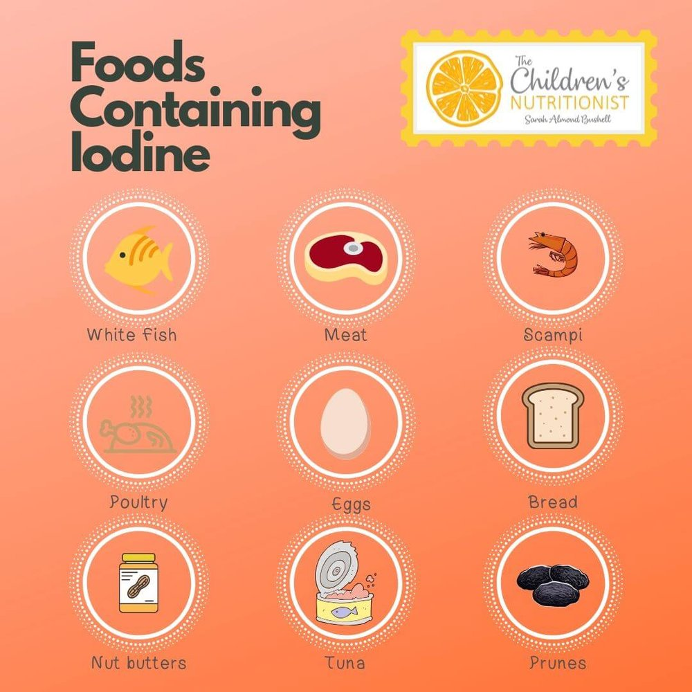 Foods Containing Iodine by Sarah Almond Bushell - the Children's Nutritionist