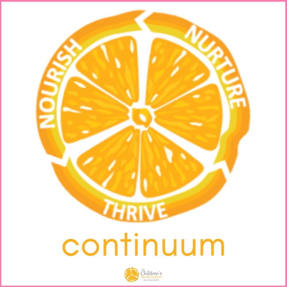Nourish Nurture Thrive Continuum