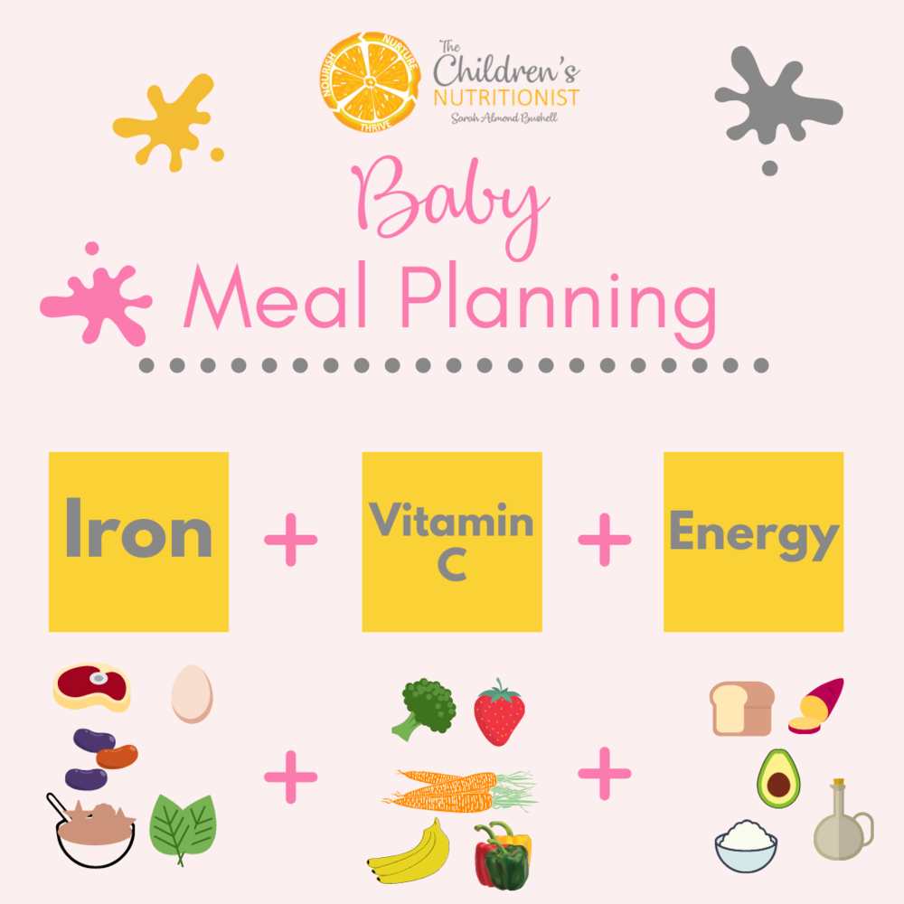 Baby Meal Planning.png