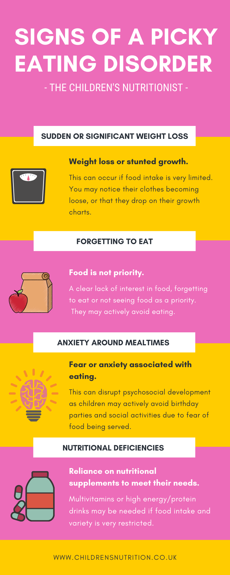 Signs of a picky eating disorder