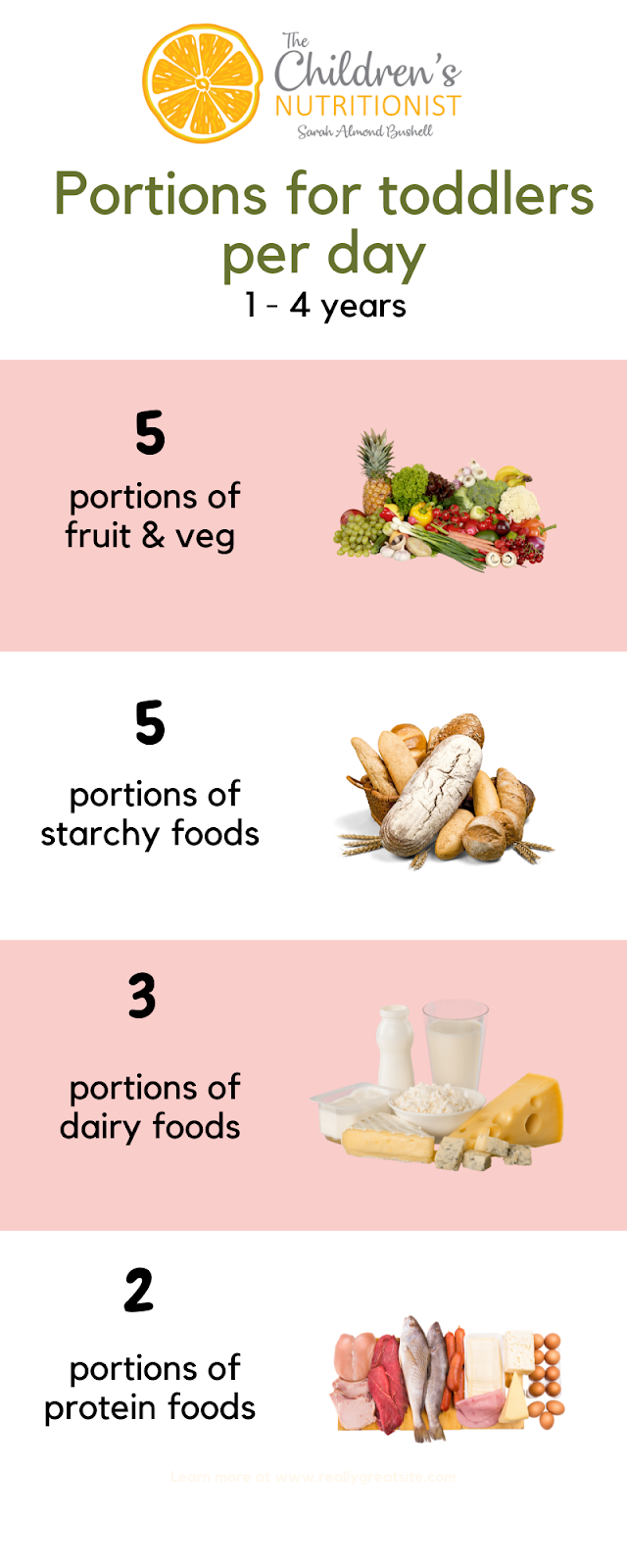 Healthy finger food for toddlers and 50 easy meal options by Sarah Almond Bushell - The Children's Nutritionist
