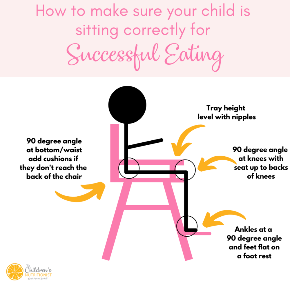 When can baby sit in highchair? by Sarah Almond Bushell - The Children's Nutritionist