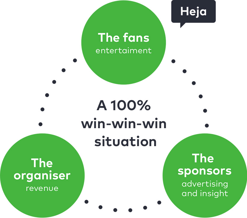 Win_win_win_model_eng.jpg