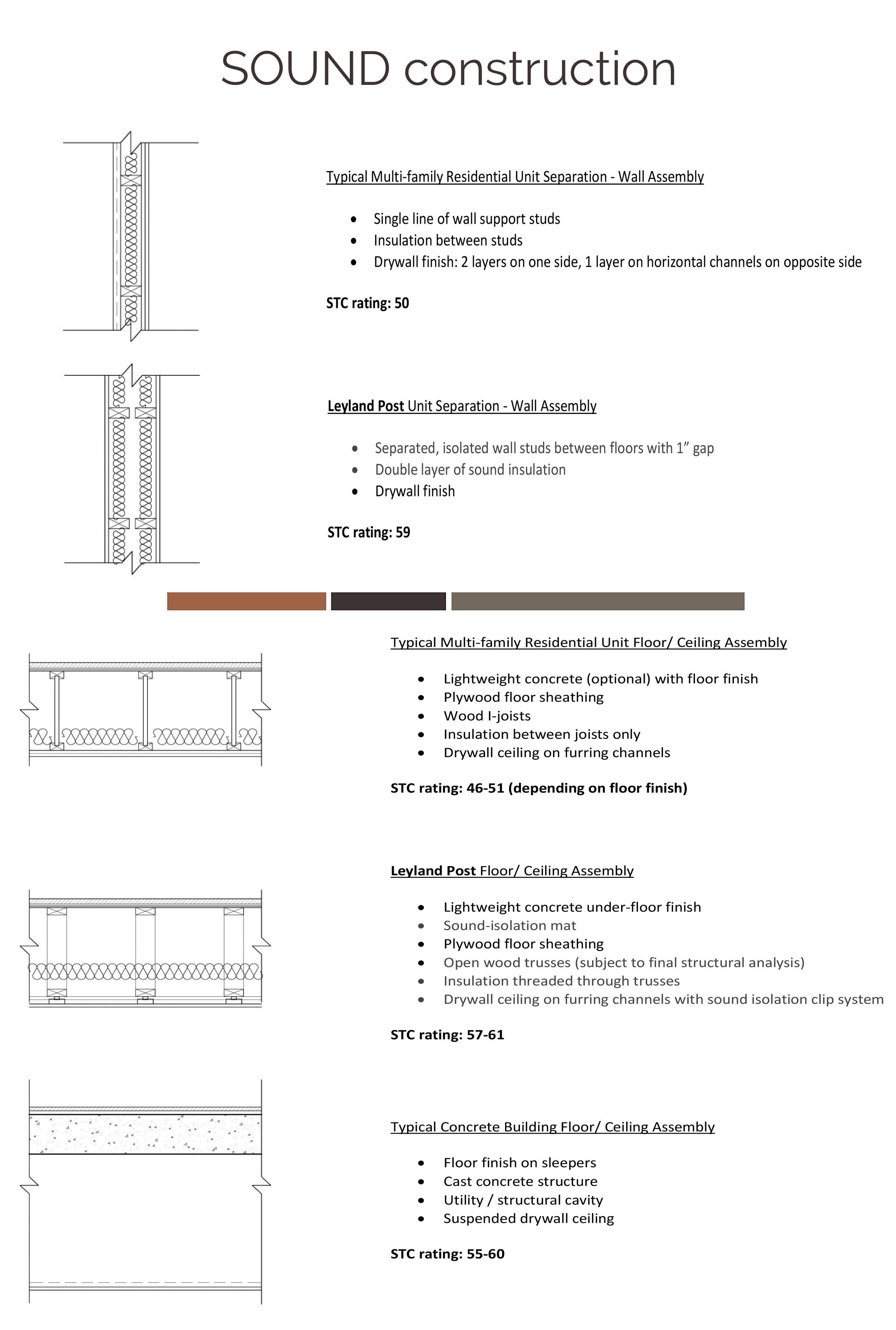 sound construction.jpg