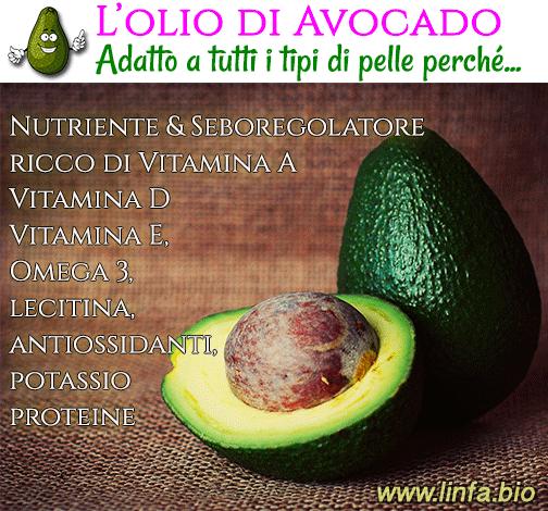 post-avocado.png