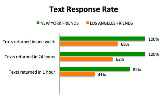 Text-Response-Rate.jpg