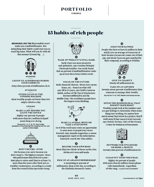 15 Habits of Rich People