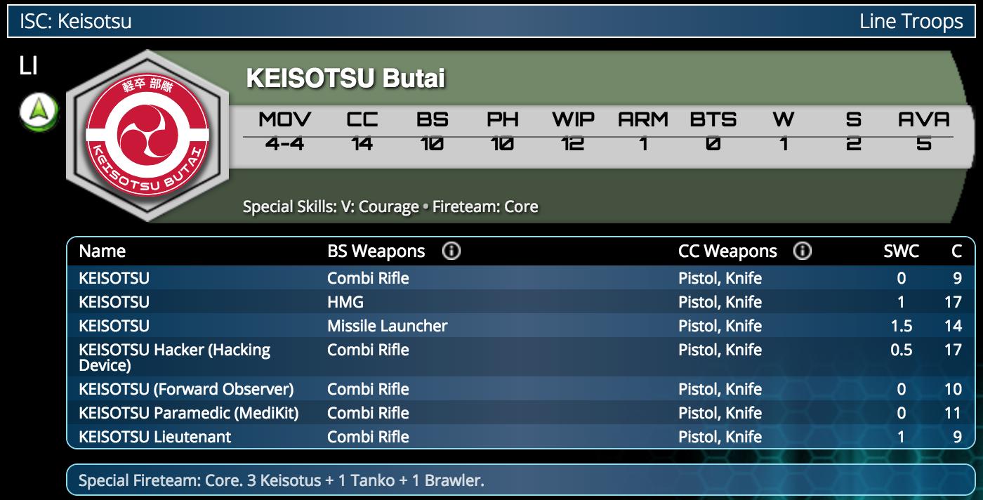 keisotsu-butai-profile.png