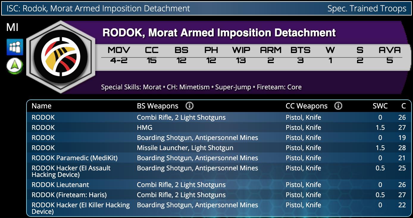 rodok-profile.png