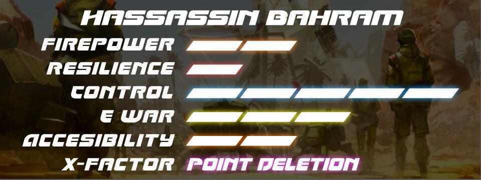 Infinity N4 Hassassin Bahram estadísticas