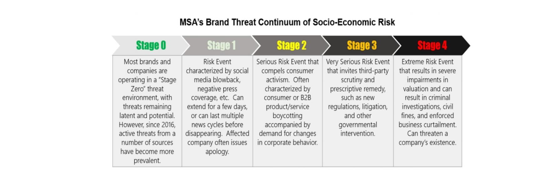 Socio Economic Threat continuum.jpg
