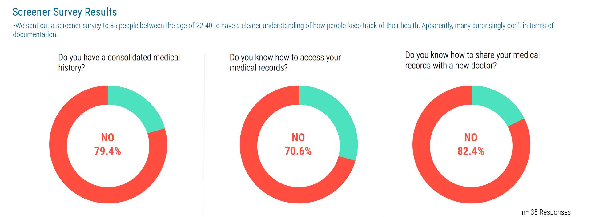 5 Screener Survey.png